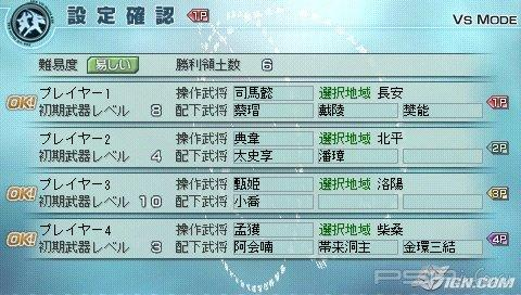 Первые скриншоты Dynasty Warriors 6: Empires