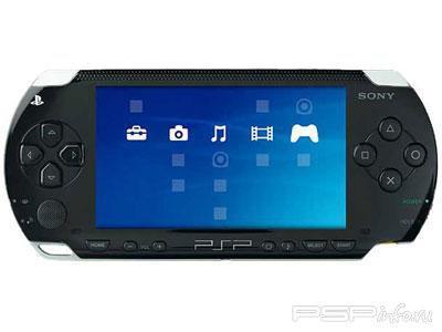 PlayStation – 15 лет! Краткий обзор прожитых лет
