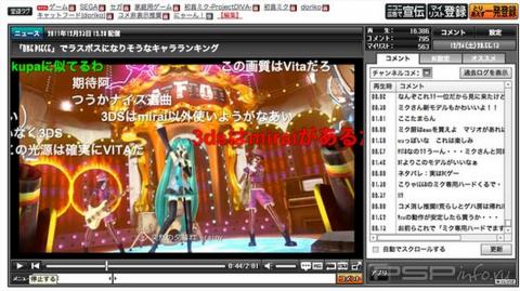 В сети появилось видео новой игры из серии Project DIVA