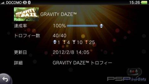 Gravity Daze: игра готова на 100% и уже появилась в Японском PSS